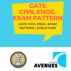 GATE Civil (CE) Exam/Test/Paper Pattern or Structure
