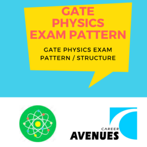 GATE Physics (PH) Exam/Test/Paper Pattern or Structure