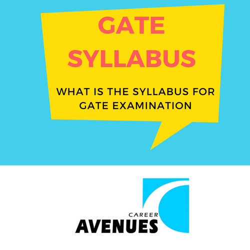 What Is The Syllabus For GATE Examination