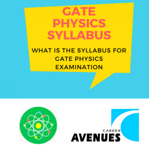What Is The Syllabus For GATE Physics (PH) Examination