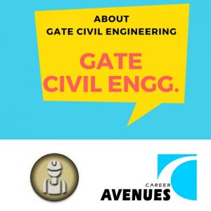 About GATE Civil Engineering
