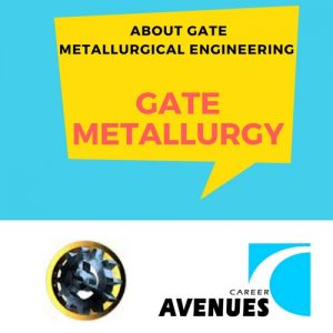 About GATE Metallurgical Engineering